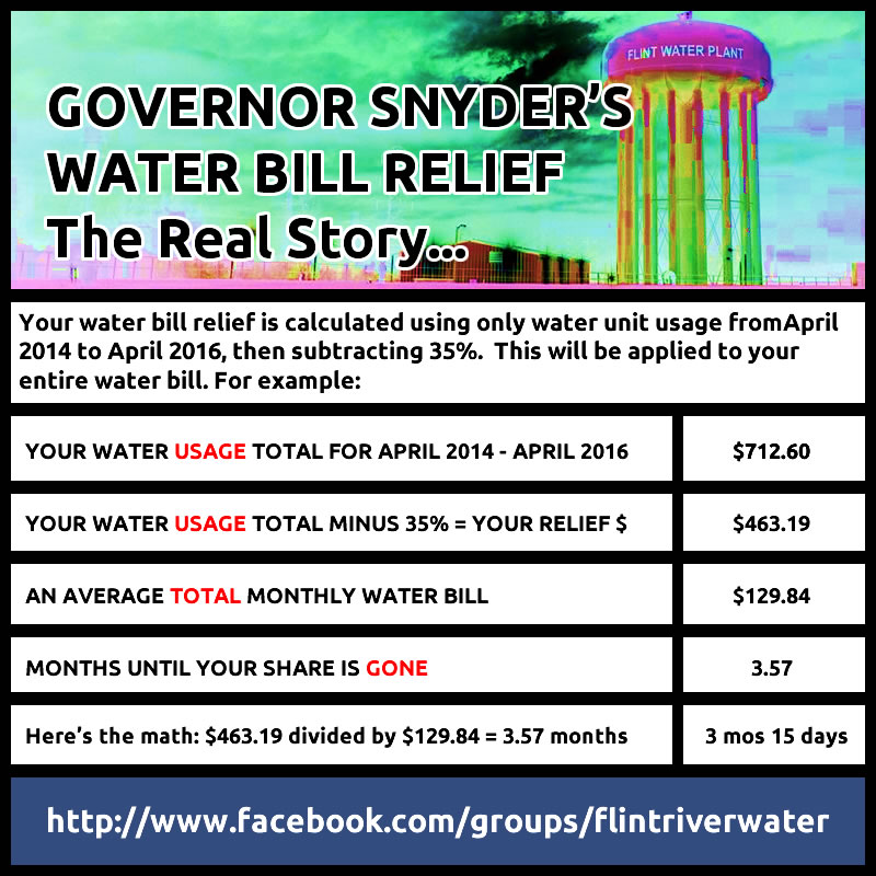Flint Water Relief